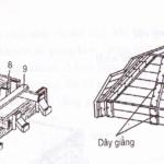 Ván khuôn móng được dùng như thế nào?