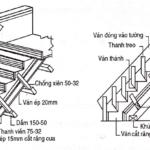 Nguyên lí hoạt động của ván khuôn cầu thang bộ