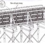 Ván khuôn dầm cầu có cấu tạo như thế nào?