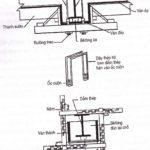 Ván khuôn cột cho công trình xây dựng