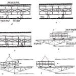 Cách lắp và tháo ván khuôn bay