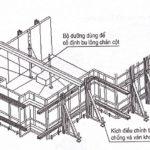 Những yêu cầu lắp đặt ván khuôn móng bằng thép
